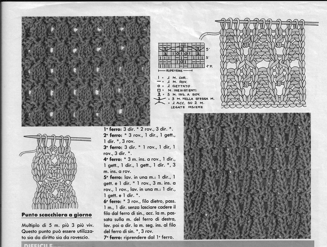 Favori Tricotting blog - Tricotting Handmade Knitwear DK73