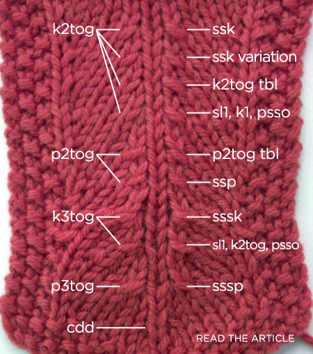 How To Increase Stitches While Knitting : Tricotting blog - Tricotting